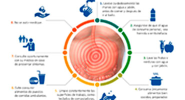 La Diarrea Es La Primera Causa De Incapacidad Entre